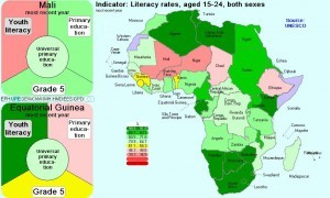 LITERACY RATE OF DIFFERENT COUNTRIES