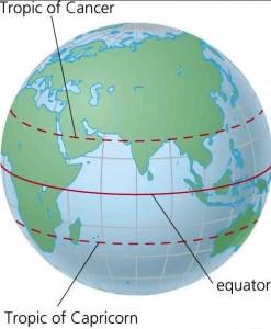 equator