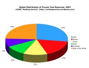 chart-of-coal-reservesxls