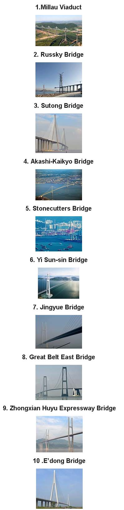 TOP 10 TALLEST BRIDGES OF THE WORLD