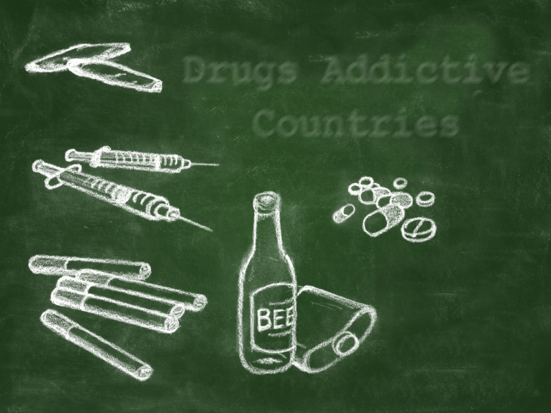 Top Ten Countries with Most Drug Abusers