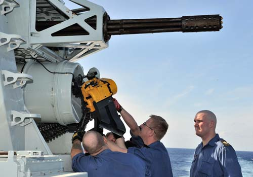 Close In Weapon System (CIWS)