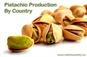Pistachio productin by country