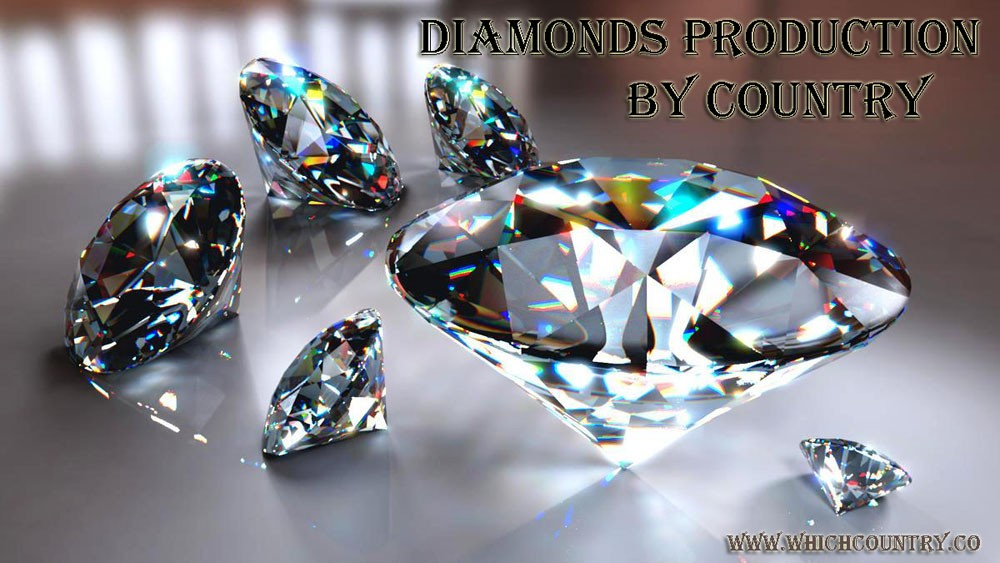 diamond production by country