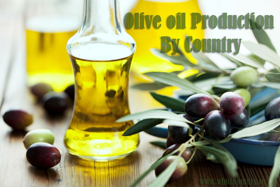 Olive Oil Production by Country