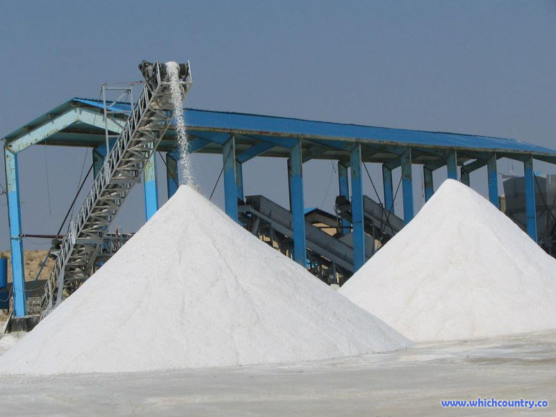 Salt Production By Country