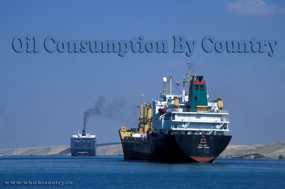 oil consumption by country