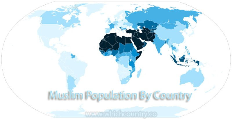 MUSLIM POPULATION BY COUNTRY