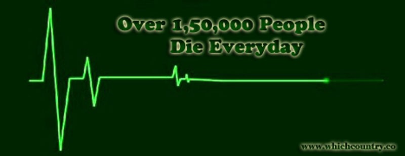 death rates in the world