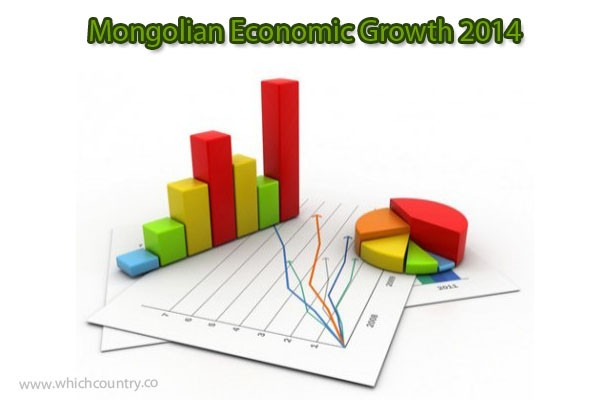 Mongolian Economic Growth