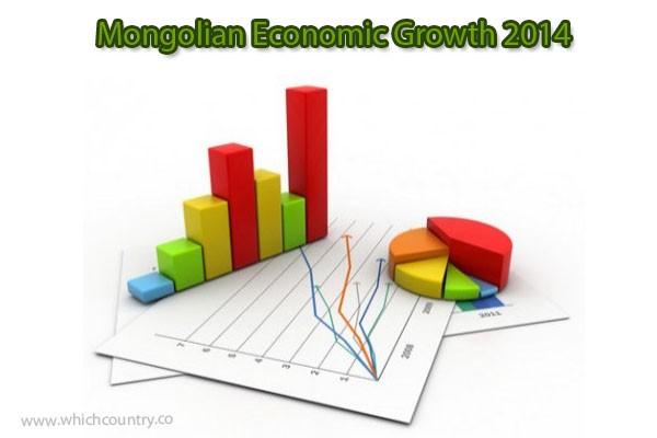 Mongolian Economic Growth