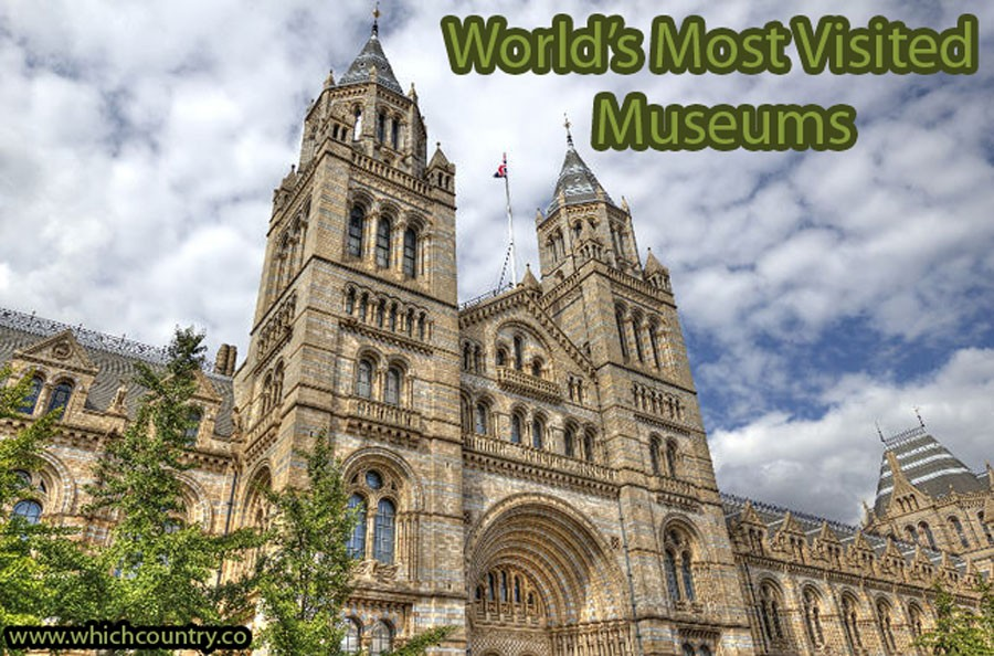 top 10 Most visited museums in the world