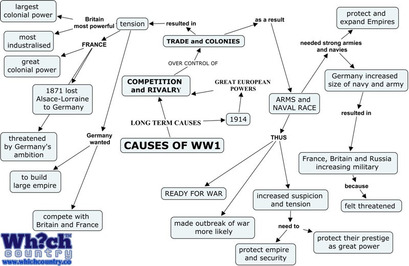 the british food crisis during wwi essay Impact of the first world war on germany a comparison of the ways in which the british and this site looks at the impact of the food blockade during the.