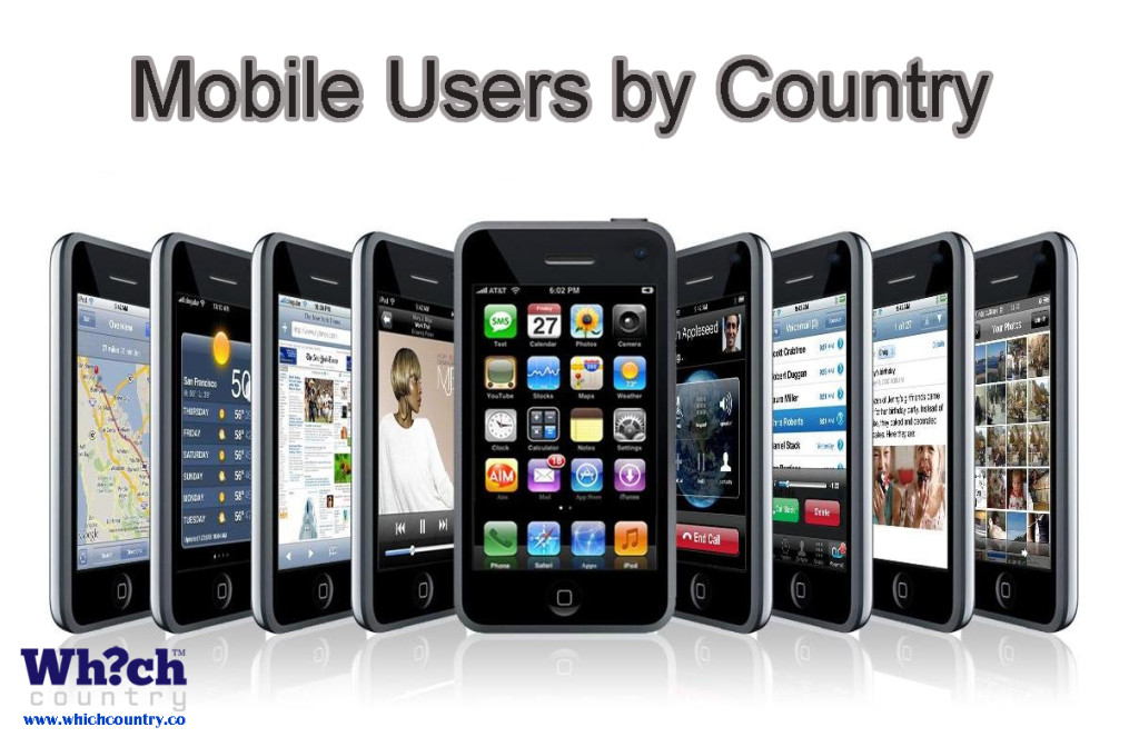 which country has the most mobile phone users in the world